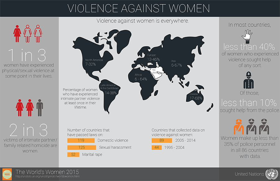 vaw_infograph.png